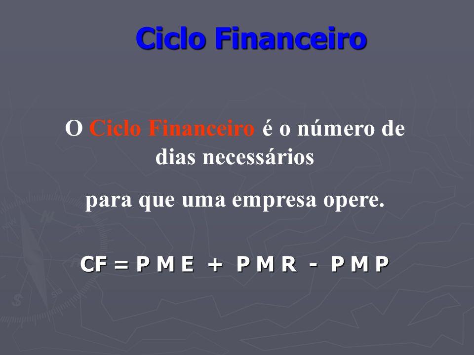 Ciclo Financeiro O Ciclo Financeiro é o número de dias necessários
