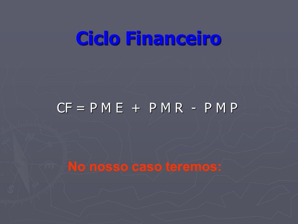 Ciclo Financeiro CF = P M E + P M R - P M P No nosso caso teremos: