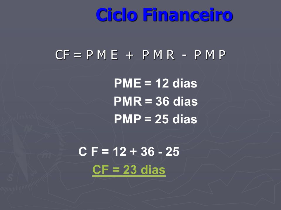 Ciclo Financeiro CF = P M E + P M R - P M P PME = 12 dias