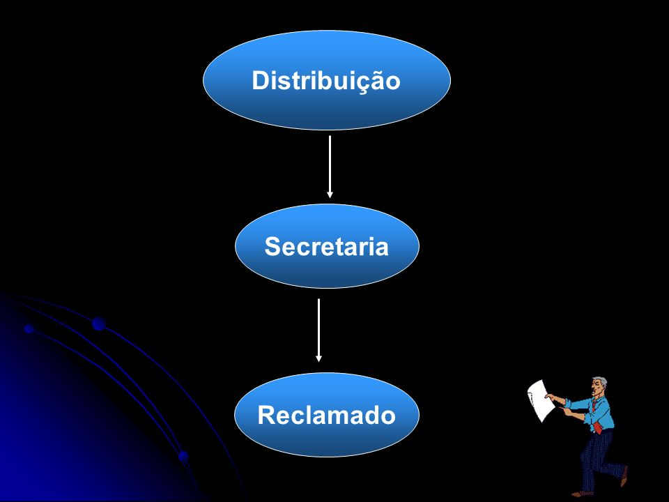 Distribuição Secretaria Reclamado