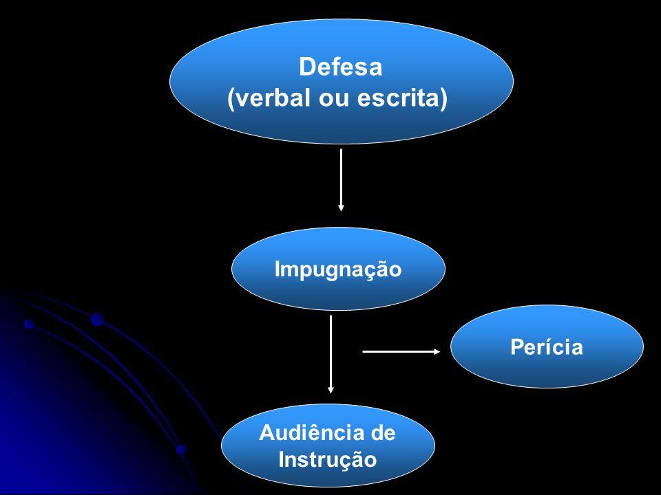Defesa (verbal ou escrita)
