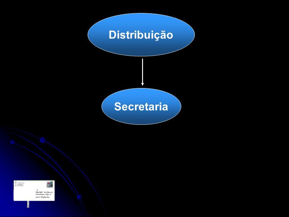 Distribuição Secretaria