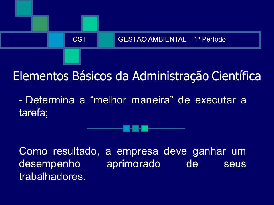 Elementos Básicos da Administração Científica