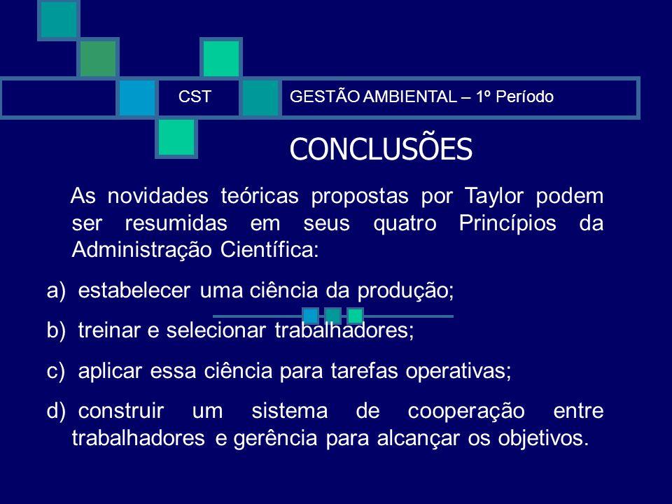 CST GESTÃO AMBIENTAL – 1º Período. CONCLUSÕES.