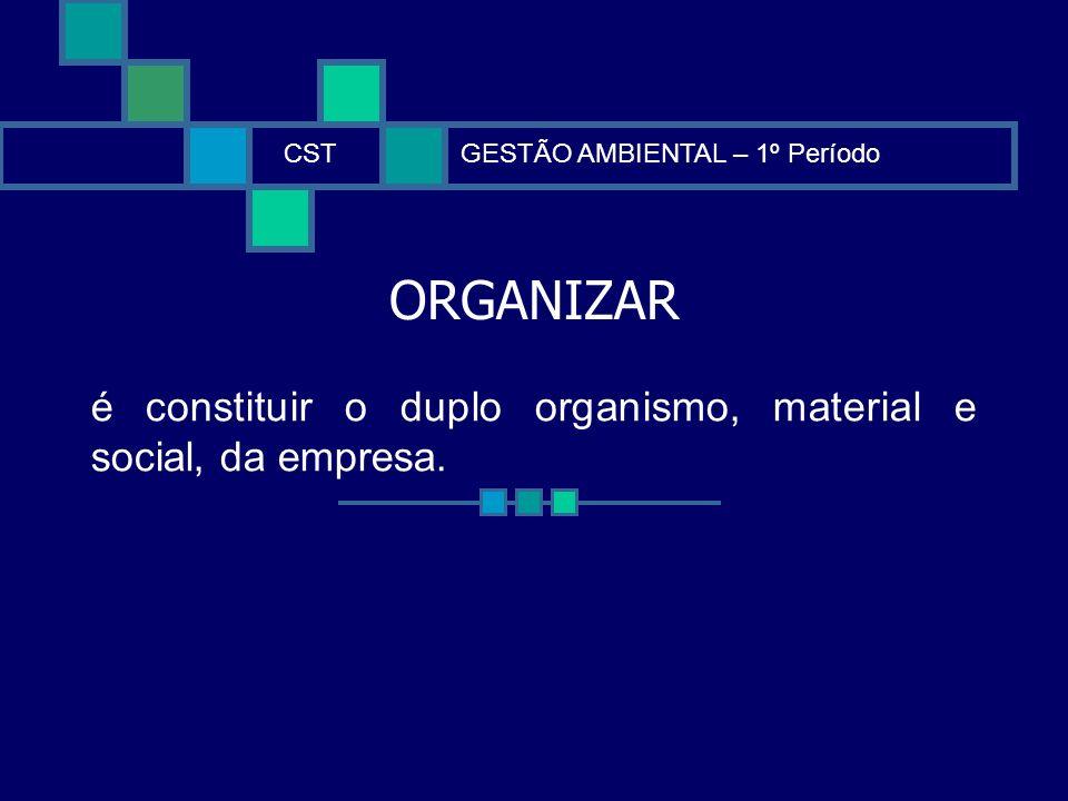 CST GESTÃO AMBIENTAL – 1º Período. ORGANIZAR.