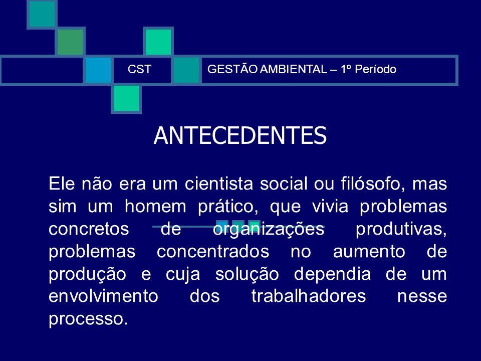 CST GESTÃO AMBIENTAL – 1º Período. ANTECEDENTES.
