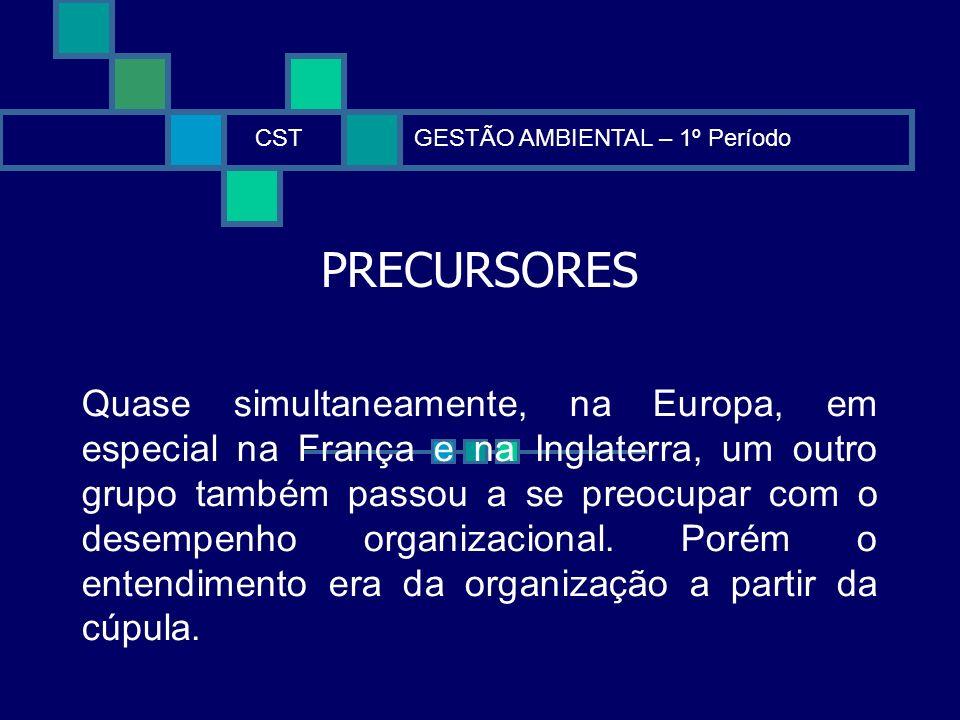 CST GESTÃO AMBIENTAL – 1º Período. PRECURSORES.