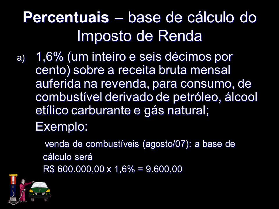 Percentuais – base de cálculo do Imposto de Renda