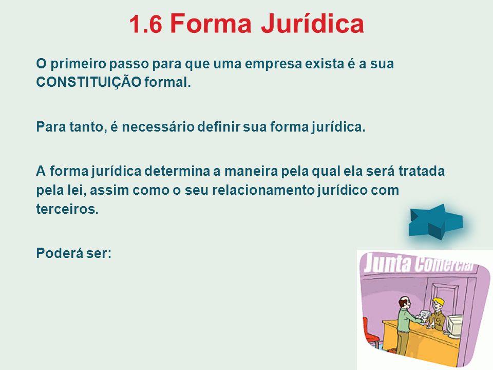 1.6 Forma Jurídica O primeiro passo para que uma empresa exista é a sua CONSTITUIÇÃO formal. Para tanto, é necessário definir sua forma jurídica.
