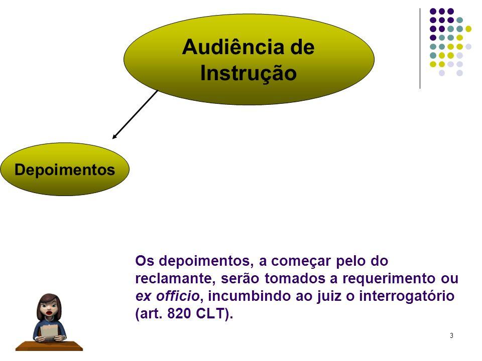 Audiência de Instrução