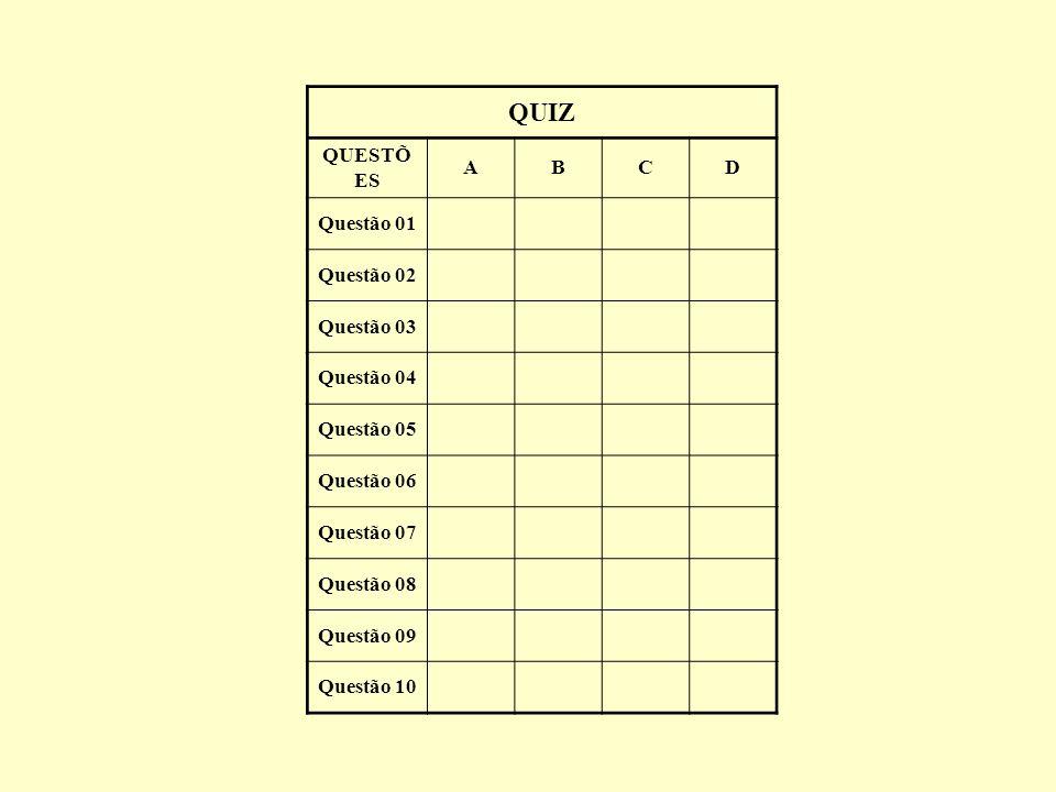 QUIZ QUESTÕES A B C D Questão 01 Questão 02 Questão 03 Questão 04