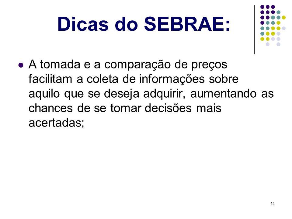 Dicas do SEBRAE:
