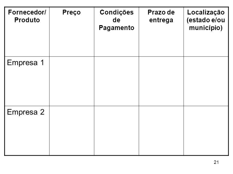 Condições de Pagamento Localização (estado e/ou município)