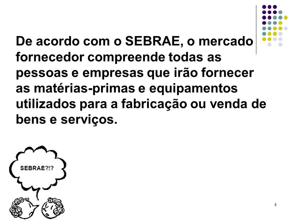De acordo com o SEBRAE, o mercado fornecedor compreende todas as pessoas e empresas que irão fornecer