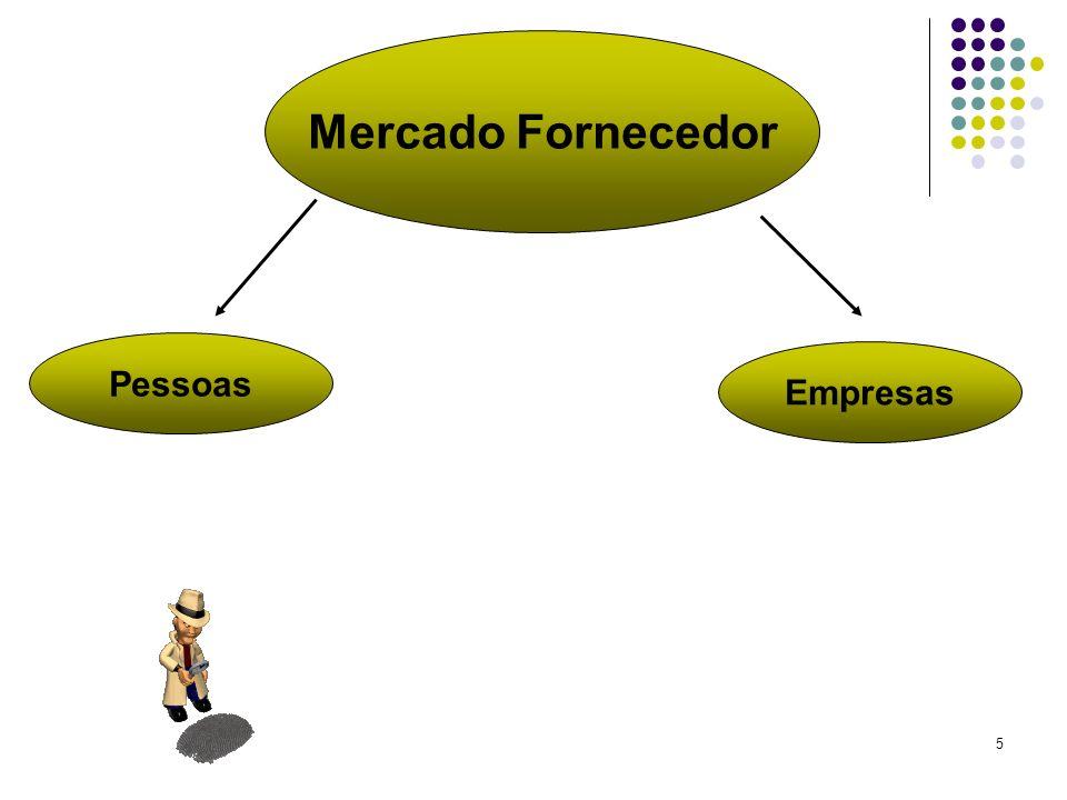 Mercado Fornecedor Pessoas Empresas