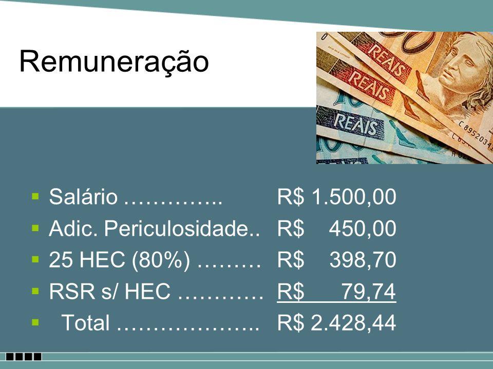 Remuneração Salário ………….. R$ 1.500,00
