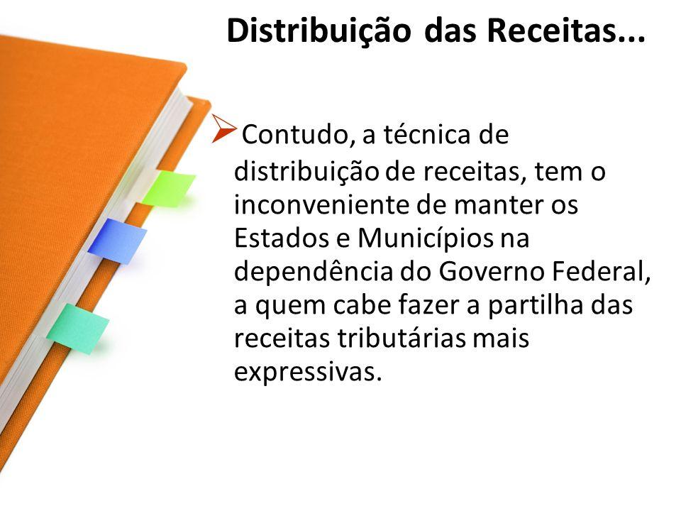 Distribuição das Receitas...