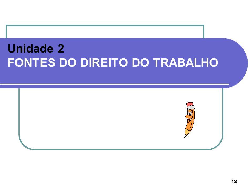 Unidade 2 FONTES DO DIREITO DO TRABALHO