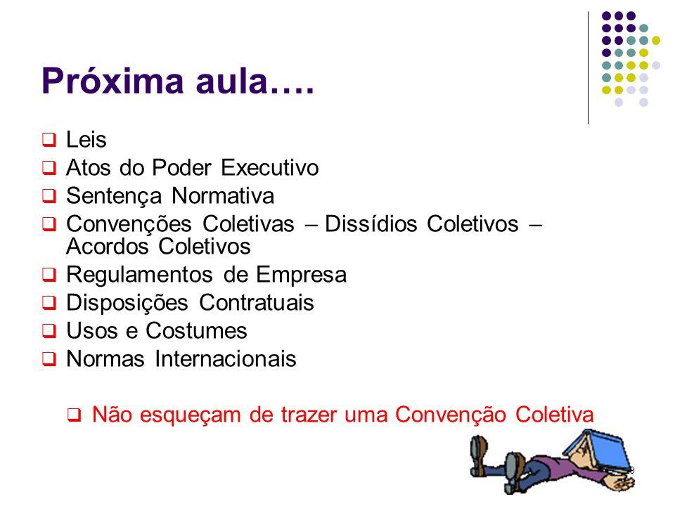 Próxima aula…. Leis Atos do Poder Executivo Sentença Normativa