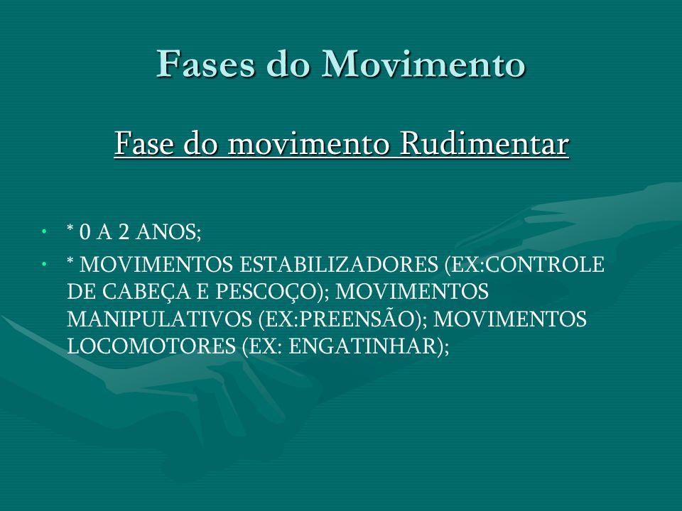 Fase do movimento Rudimentar