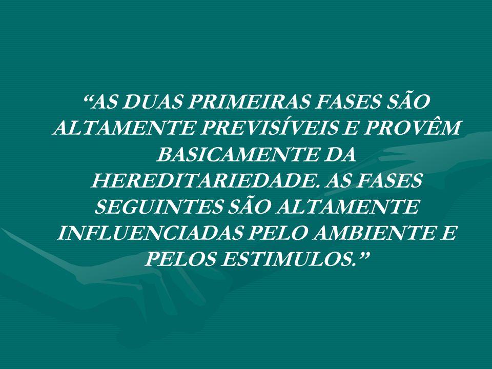 AS DUAS PRIMEIRAS FASES SÃO ALTAMENTE PREVISÍVEIS E PROVÊM BASICAMENTE DA HEREDITARIEDADE.