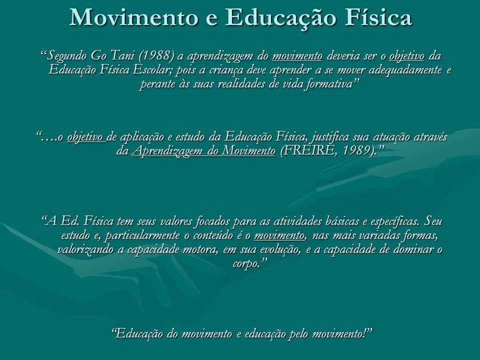 Movimento e Educação Física