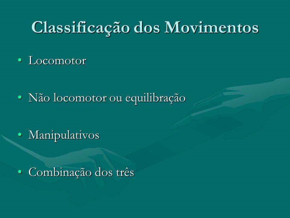 Classificação dos Movimentos