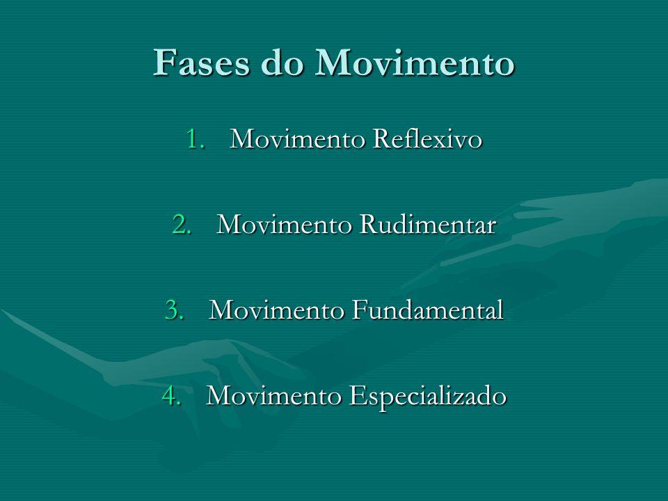 Fases do Movimento Movimento Reflexivo Movimento Rudimentar