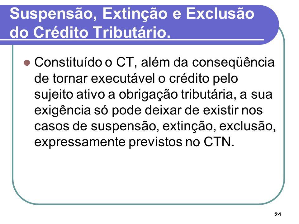 Suspensão, Extinção e Exclusão do Crédito Tributário.