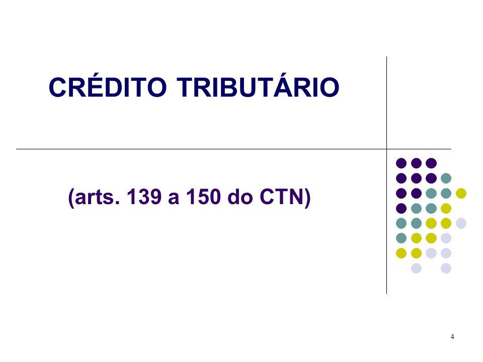 CRÉDITO TRIBUTÁRIO (arts. 139 a 150 do CTN)