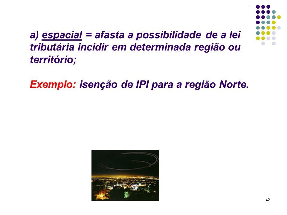 a) espacial = afasta a possibilidade de a lei tributária incidir em determinada região ou território; Exemplo: isenção de IPI para a região Norte.