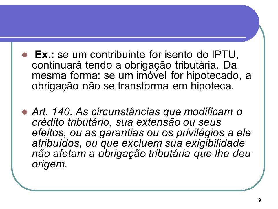 Ex.: se um contribuinte for isento do IPTU, continuará tendo a obrigação tributária. Da mesma forma: se um imóvel for hipotecado, a obrigação não se transforma em hipoteca.