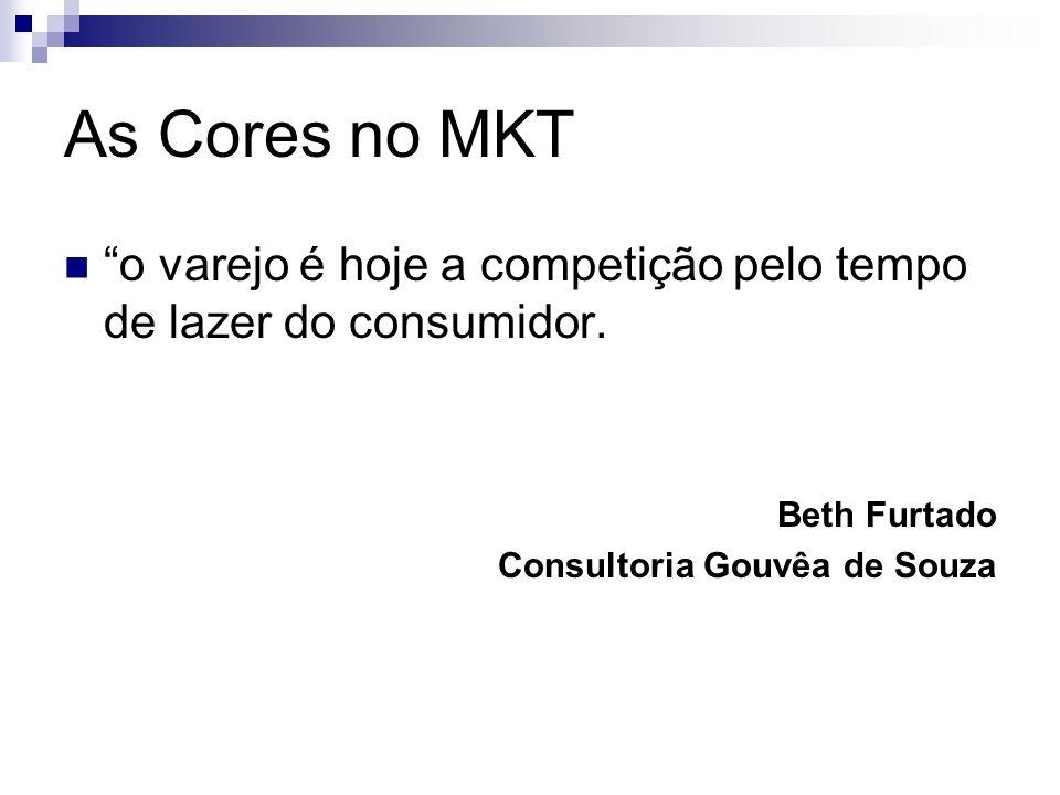 As Cores no MKT o varejo é hoje a competição pelo tempo de lazer do consumidor.