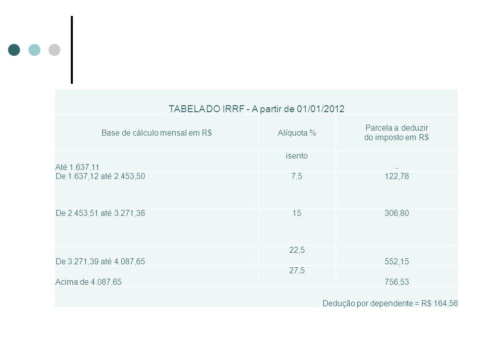 TABELA DO IRRF - A partir de 01/01/2012