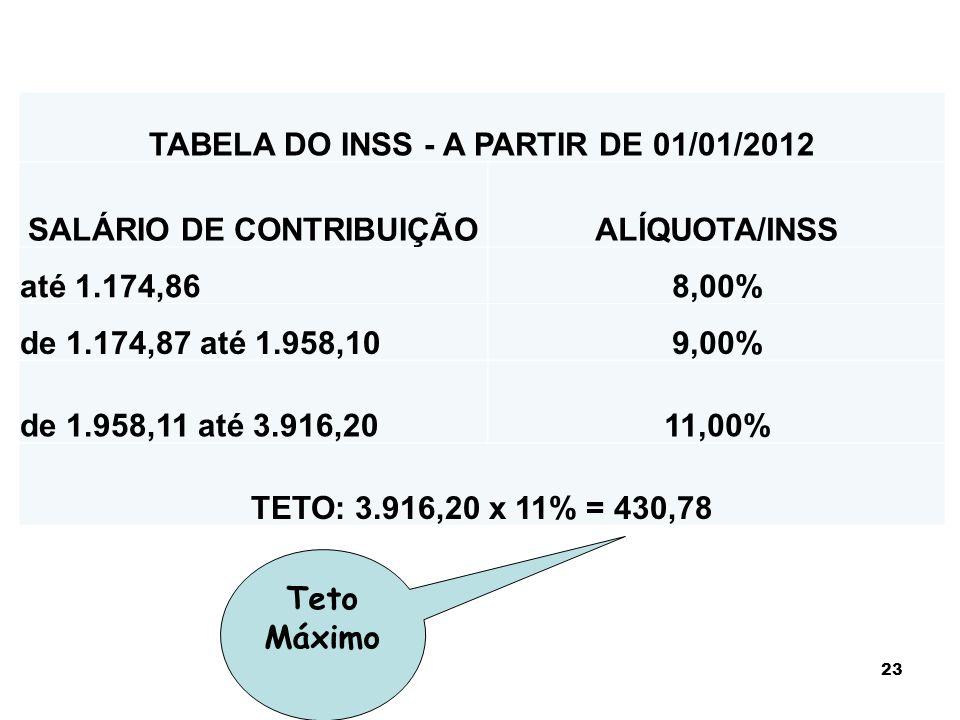 TABELA DO INSS - A PARTIR DE 01/01/2012 SALÁRIO DE CONTRIBUIÇÃO