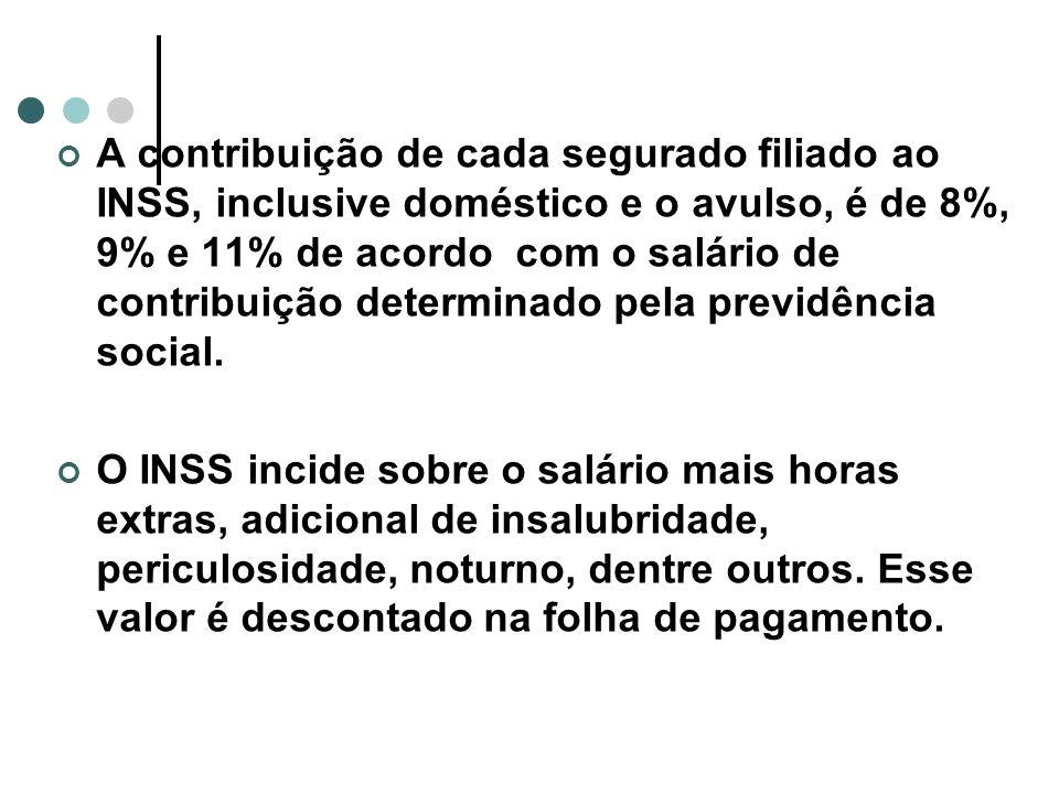 A contribuição de cada segurado filiado ao INSS, inclusive doméstico e o avulso, é de 8%, 9% e 11% de acordo com o salário de contribuição determinado pela previdência social.
