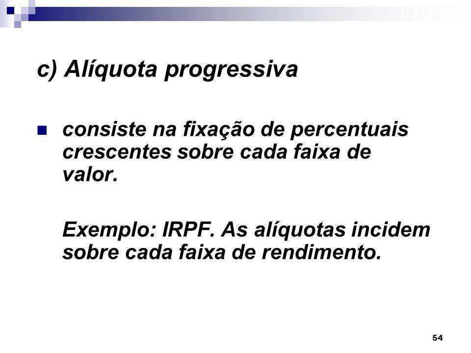 c) Alíquota progressiva