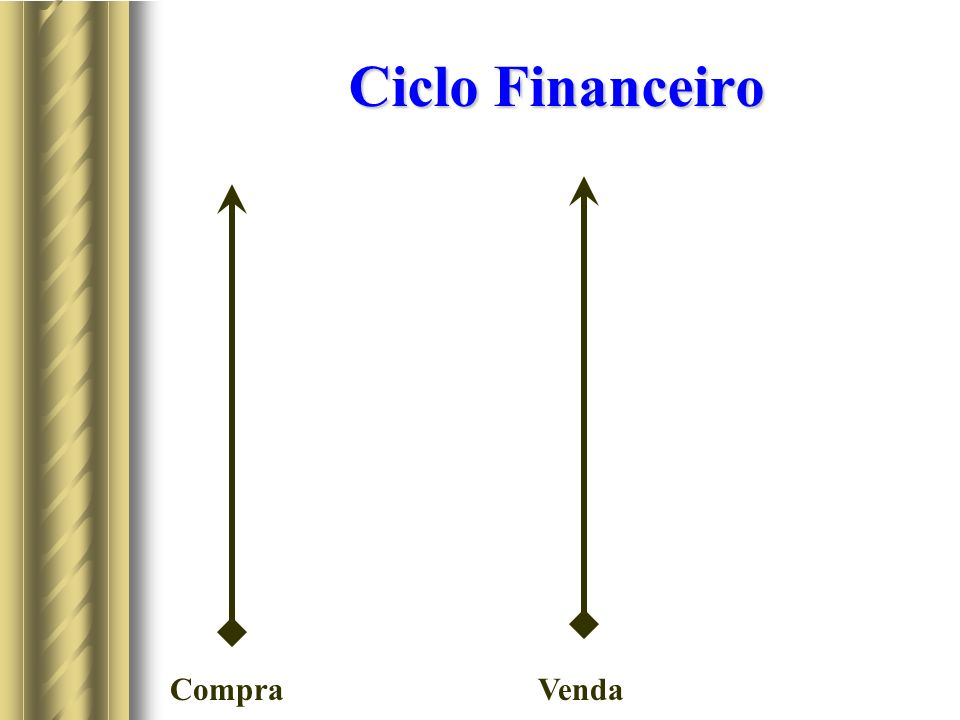 Ciclo Financeiro Compra Venda