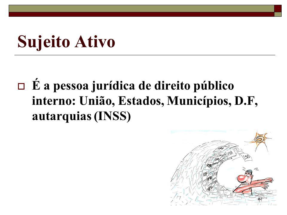 Sujeito Ativo É a pessoa jurídica de direito público interno: União, Estados, Municípios, D.F, autarquias (INSS)