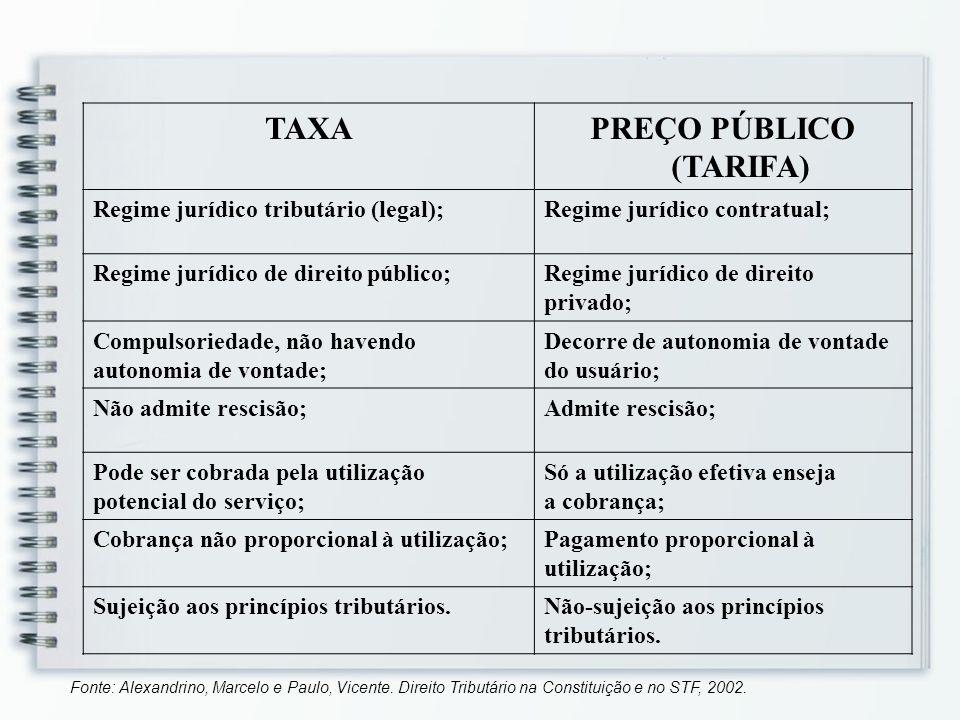 PREÇO PÚBLICO (TARIFA)