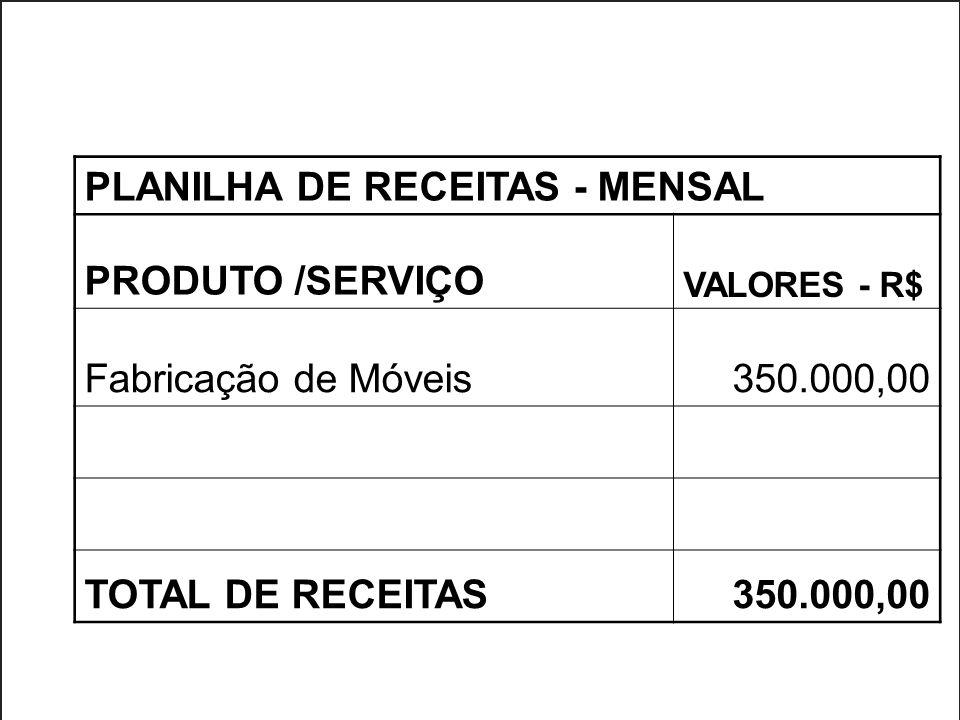 PLANILHA DE RECEITAS - MENSAL PRODUTO /SERVIÇO Fabricação de Móveis