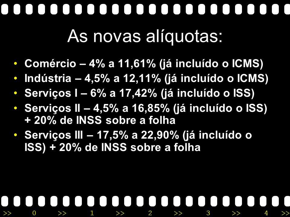 As novas alíquotas: Comércio – 4% a 11,61% (já incluído o ICMS)