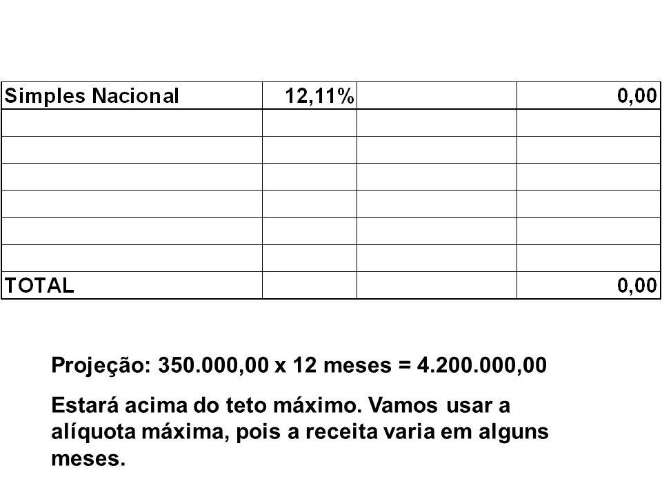 Projeção: 350.000,00 x 12 meses = 4.200.000,00 Estará acima do teto máximo.