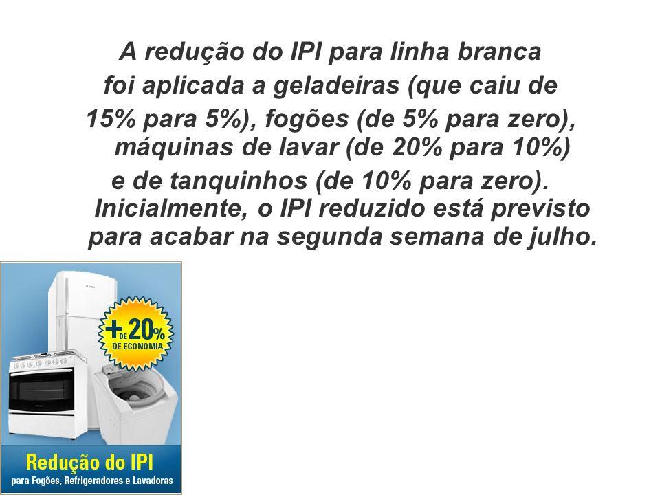 A redução do IPI para linha branca