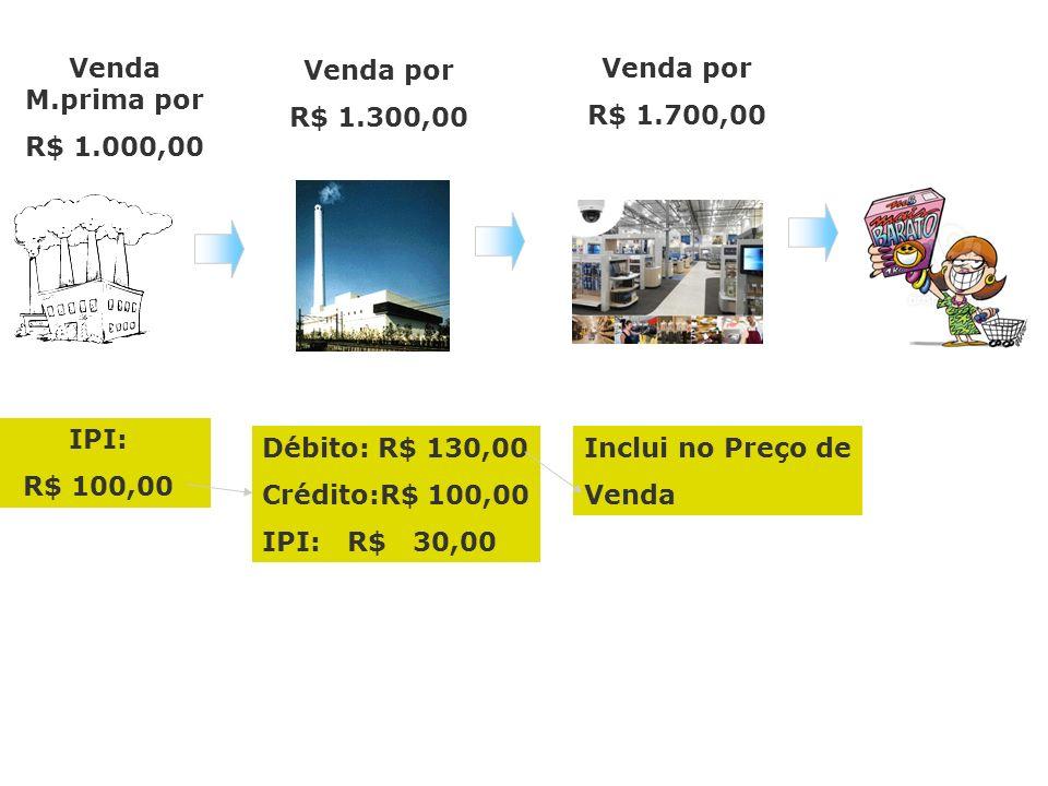 Venda M.prima por R$ 1.000,00. Venda por. R$ 1.300,00. Venda por. R$ 1.700,00. IPI: R$ 100,00.