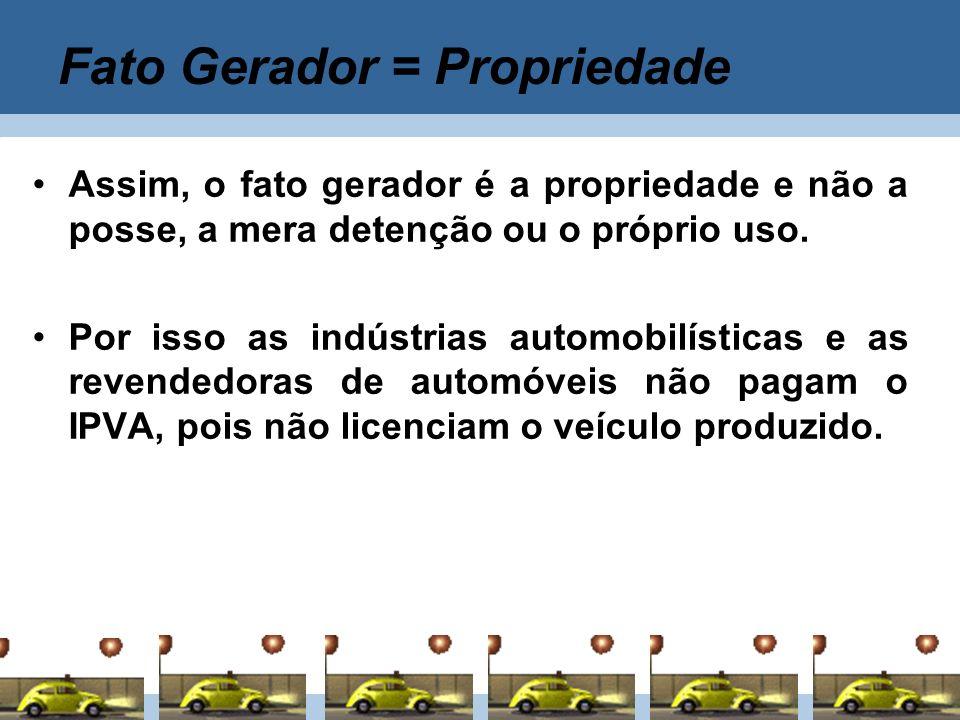 Fato Gerador = Propriedade