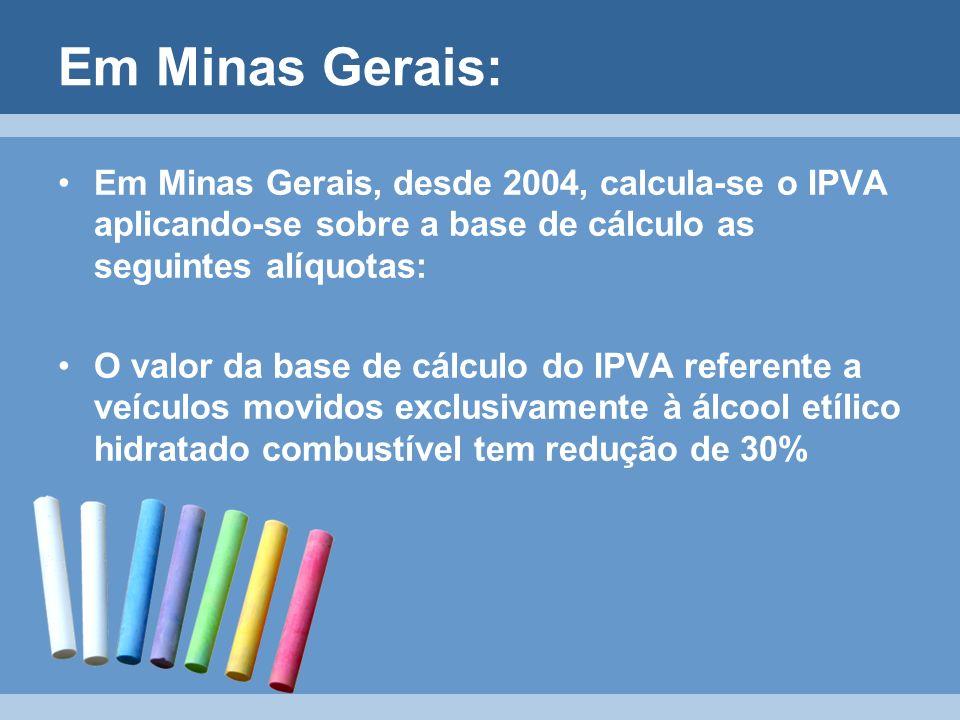 Em Minas Gerais:Em Minas Gerais, desde 2004, calcula-se o IPVA aplicando-se sobre a base de cálculo as seguintes alíquotas: