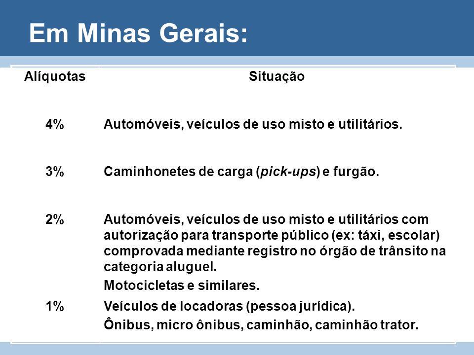 Em Minas Gerais: Alíquotas Situação 4%
