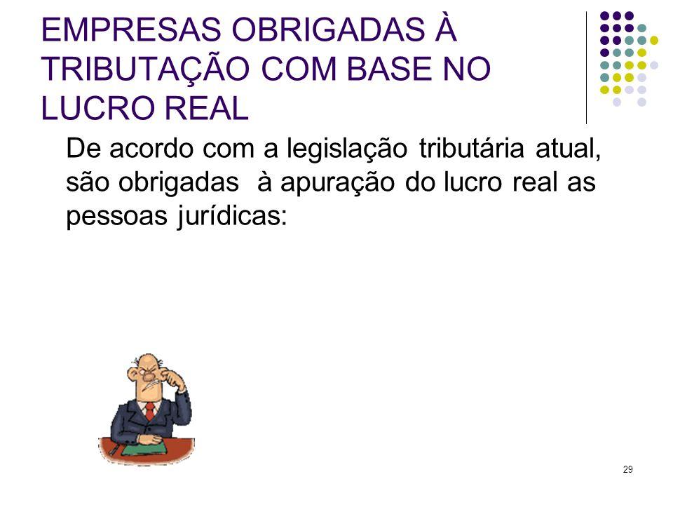 EMPRESAS OBRIGADAS À TRIBUTAÇÃO COM BASE NO LUCRO REAL