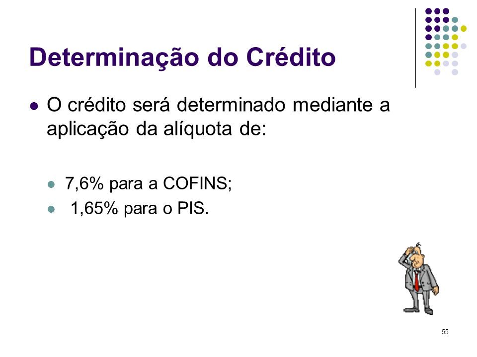 Determinação do Crédito